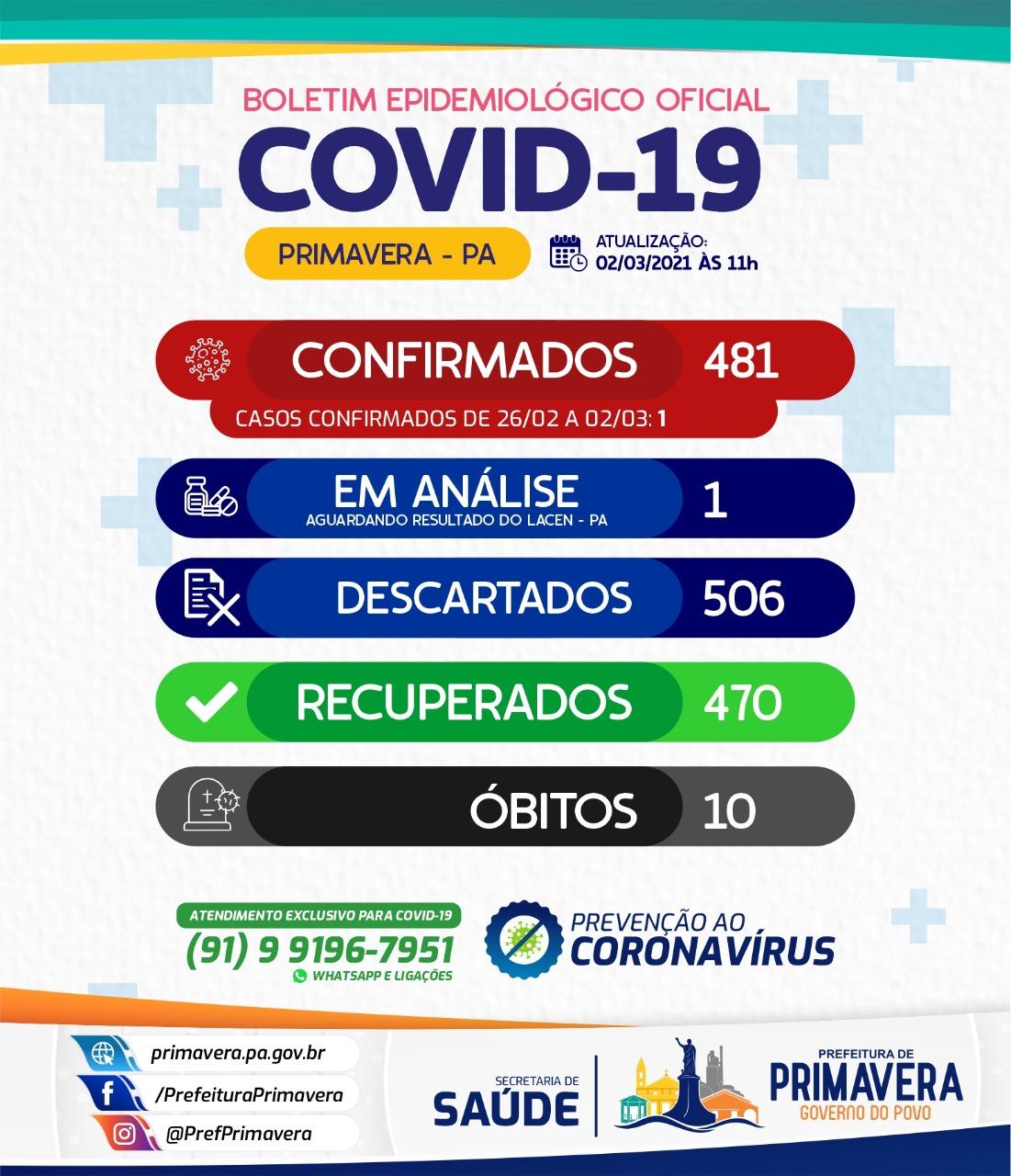 Boletim COVID-19 (02/03/2021) - Prefeitura Municipal de ...