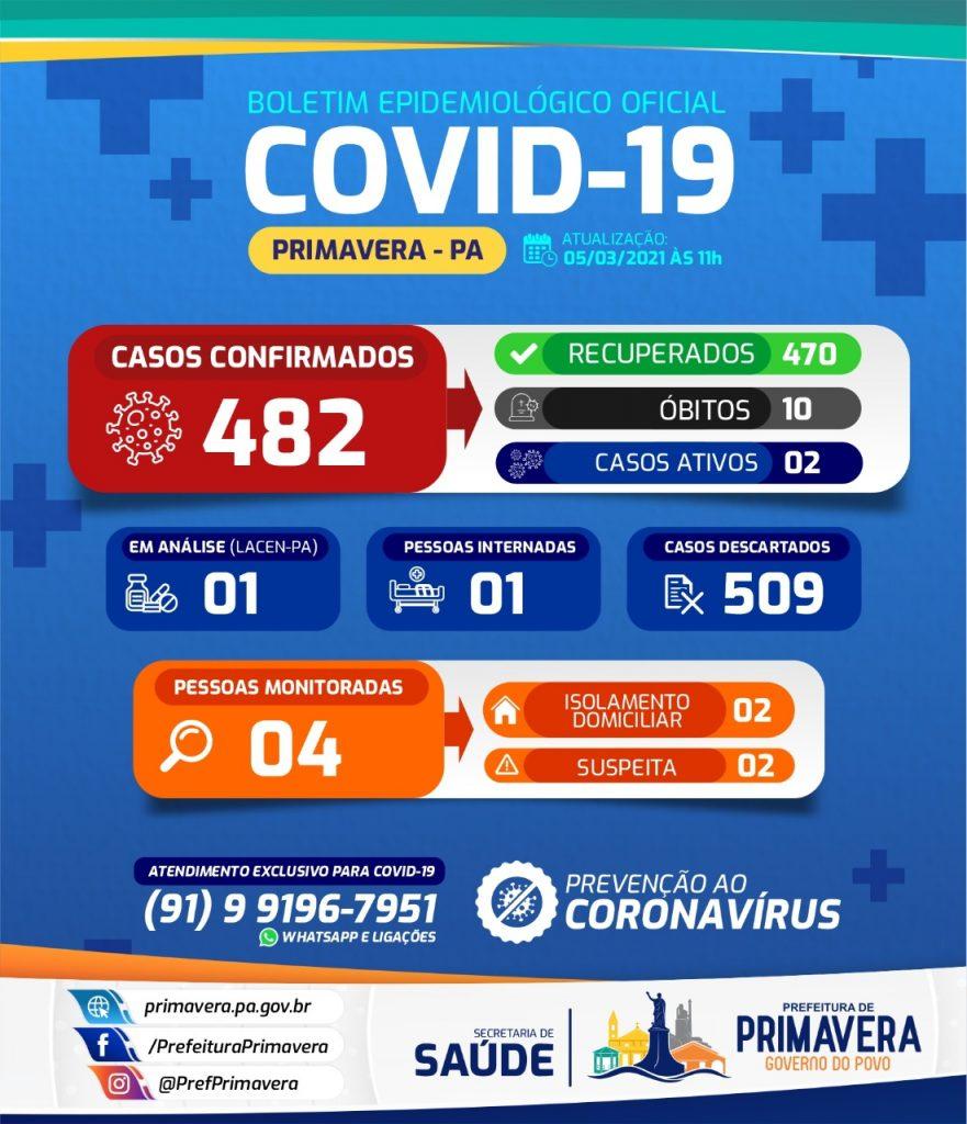 Boletim COVID-19 (05/03/2021) - Prefeitura Municipal de ...
