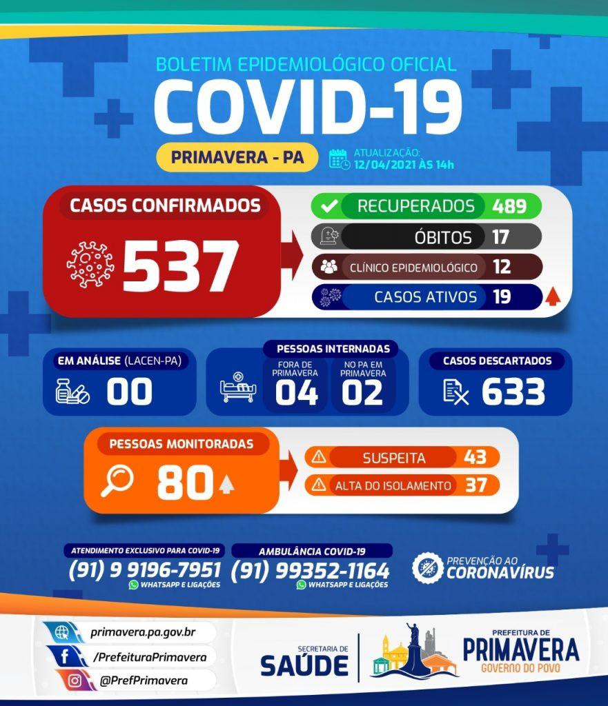 Boletim COVID-19 (12/04/2021) - Prefeitura Municipal de ...