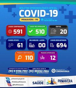 Boletim COVID-19 (26/04/2021) - Prefeitura Municipal de ...